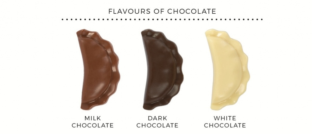 Flavours of chocolate